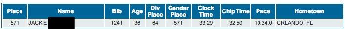 Lady Track Shack 5K results